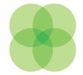 Mash Logo, four green circles overlapping